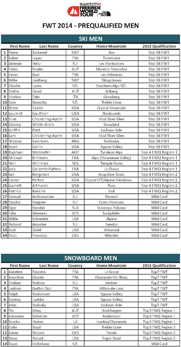 FWT14_Entry_List_MEN_PR_09_25