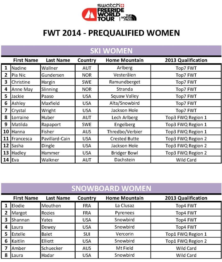FWT14_Entry_List_WOMEN_PR_09_25