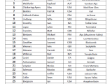 Start_list_Ski_men_Courmayeur14