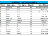 Start_list_Snow_men_Courmayeur14