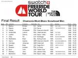 ranking_official_2014 Chamonix_Snowboard_MEN-502b4160